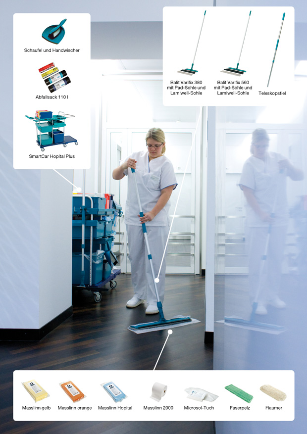 Systeme Methoden Hygiene For Life Wetrok